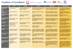 Duty-of-Care-Matrix